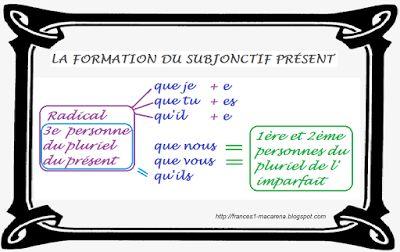 La formation du subjonctif présent