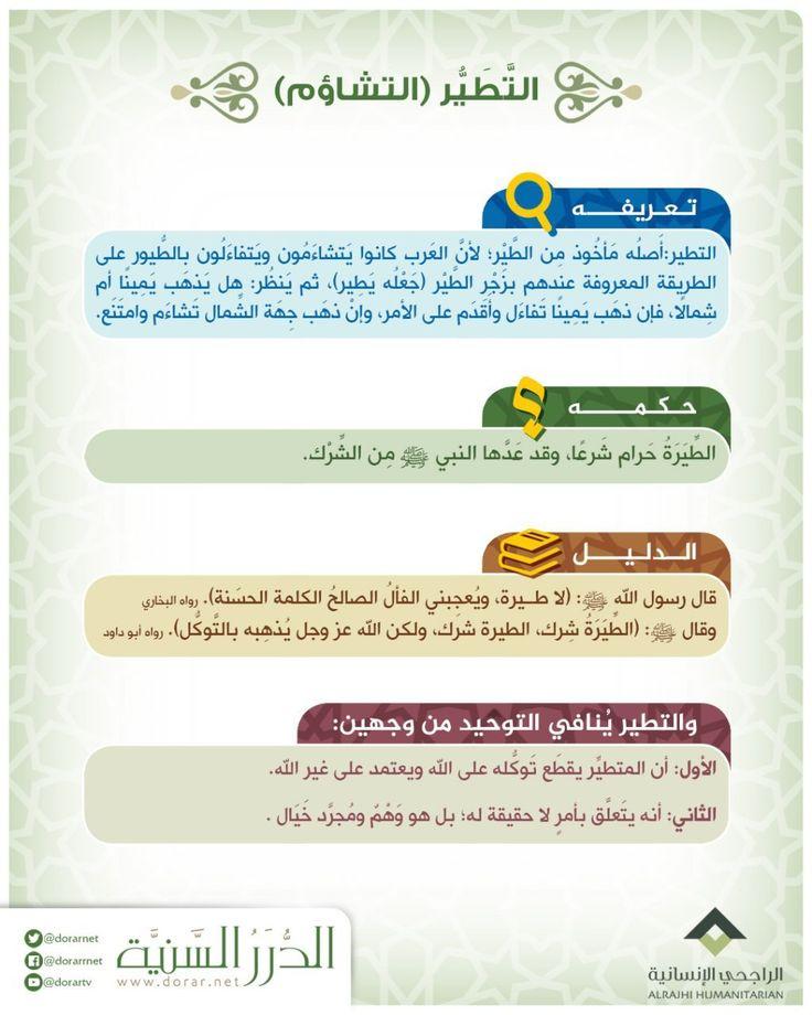 حكم التطير التشاؤم Islamic Quotes Book Art Arabic Quotes