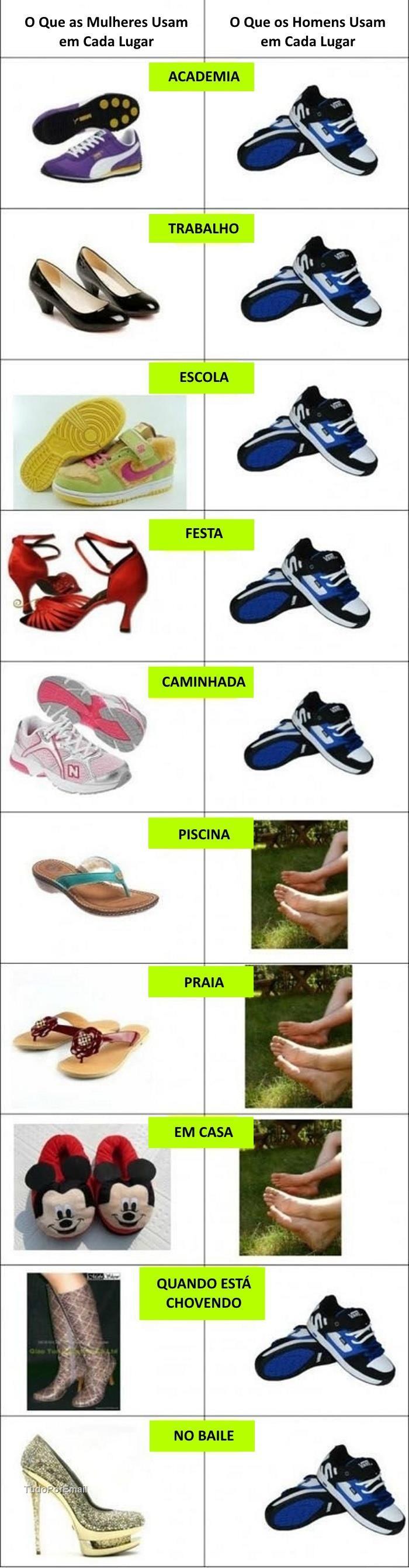 As Pequenas Diferenças Entre Homens e Mulheres