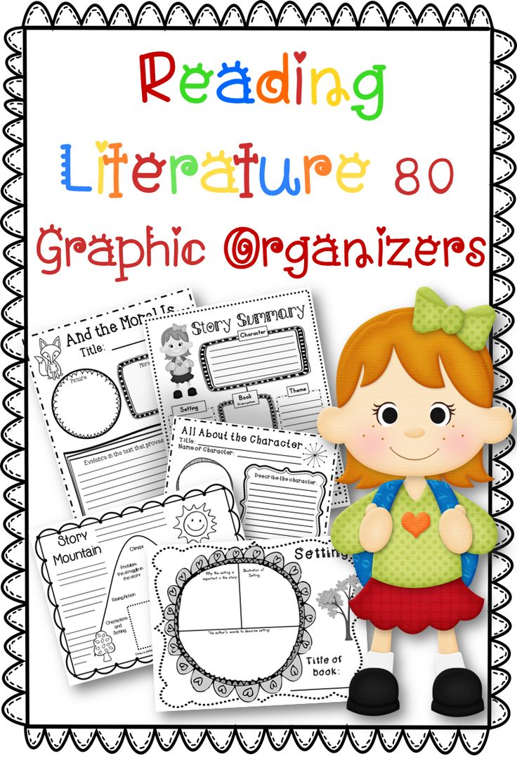 Reading Literature Graphic Organizers.  Aligned with Common Core Standards.  Perfect for close reading, centers, literature circles, homework, and more!  Best seller! This packet is also great for 2nd grade.  It is aligned with Common Core for 3-5, but I have had many 2nd grade teachers to purchase this and love it! $