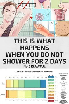 THIS IS WHAT HAPPENS WHEN YOU DO NOT SHOWER FOR 2 DAYS; NO. 5 IS AWFUL!