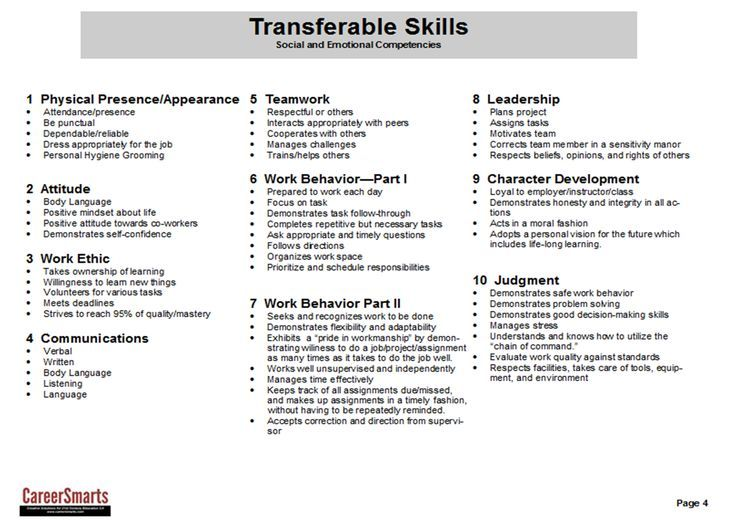 Very Attractive Transferable Skills List 13 Best Images On