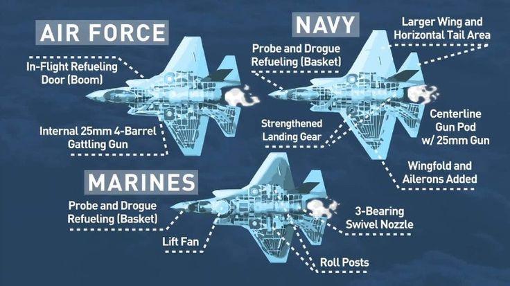 f-35 us joint strike fighter jet profile orig _00010105.jpg
