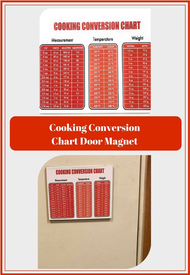 This Cooking Conversion Chart Door Magnet Is A Great Way To Save Time When Preparing Meals It Features Measurement Table Temperature An
