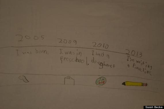 A 7 yr. olds timeline.