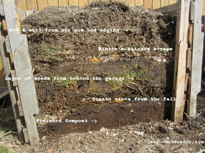44 Best Dirt Manure And Compost Images On Pinterest Vegetable Garden Growing Vegetables And