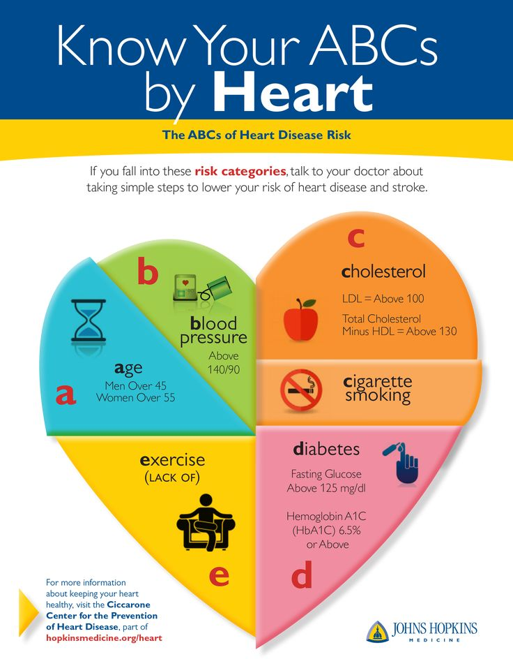 the possibility of preventing cardiovascular disease essay Goal improve cardiovascular health and quality of life through prevention,  detection, and treatment of risk factors for heart attack and stroke early  identification.
