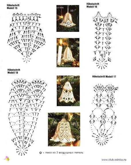 Crocheted bells