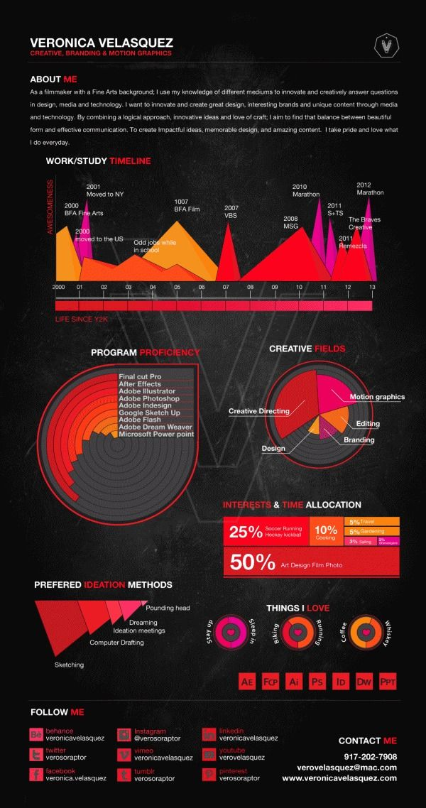 Resume CV Infographic by Veronica Velasquez via