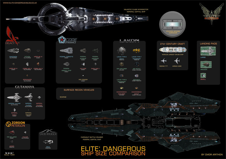 Elite: Dangerous Ships Size Comparison Chart v9