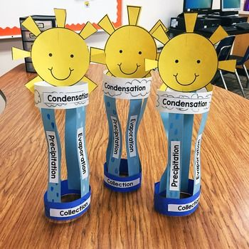 This water cycle craft could provide a hands on visual of the water cycle process for students without the mess and supplies needed for an experiment example.