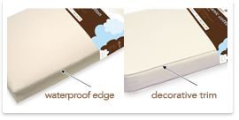 Naturepedic Organic Cotton Mattress - no-compromise™  organic cotton ultra  baby crib & toddler mattress