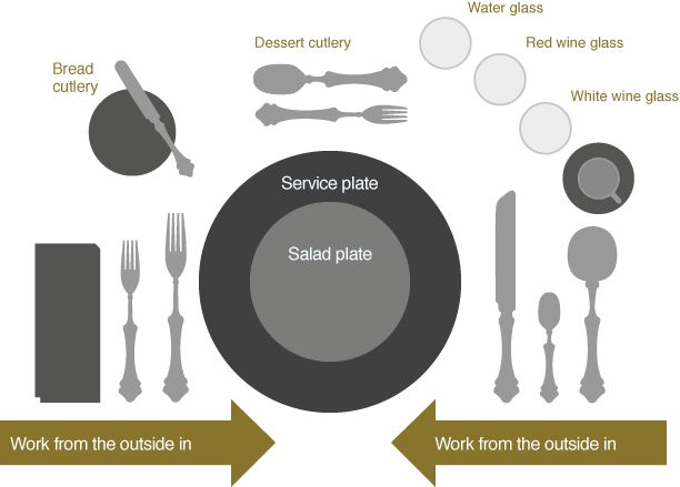 Royal Wedding Etiquette Table Manners