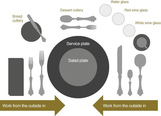 table ettiquette | BBC News - Royal wedding etiquette: Table manners