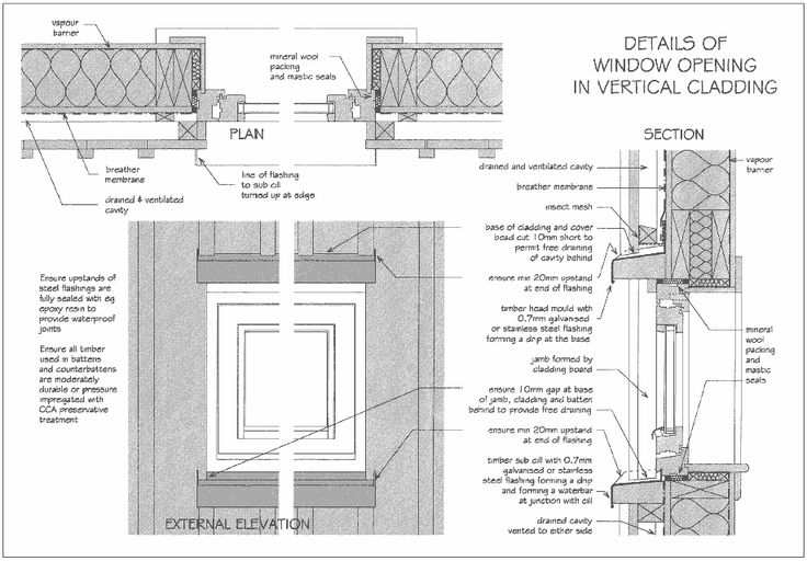 Timber window zinc flashing section plan google search for Window frame plan