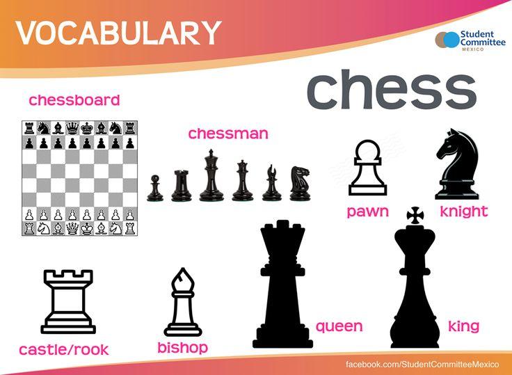 ' chess ' VOCABULARY