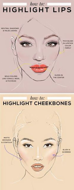 How to Highlight Lips & Cheekbones - Prom Tips