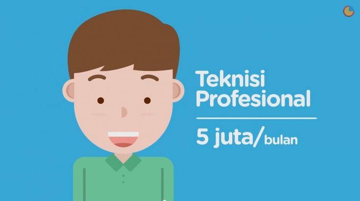 Explainer Video Dedicated Hosting untuk Pebisnis by msyahrulm  dedicated server in indonesia
