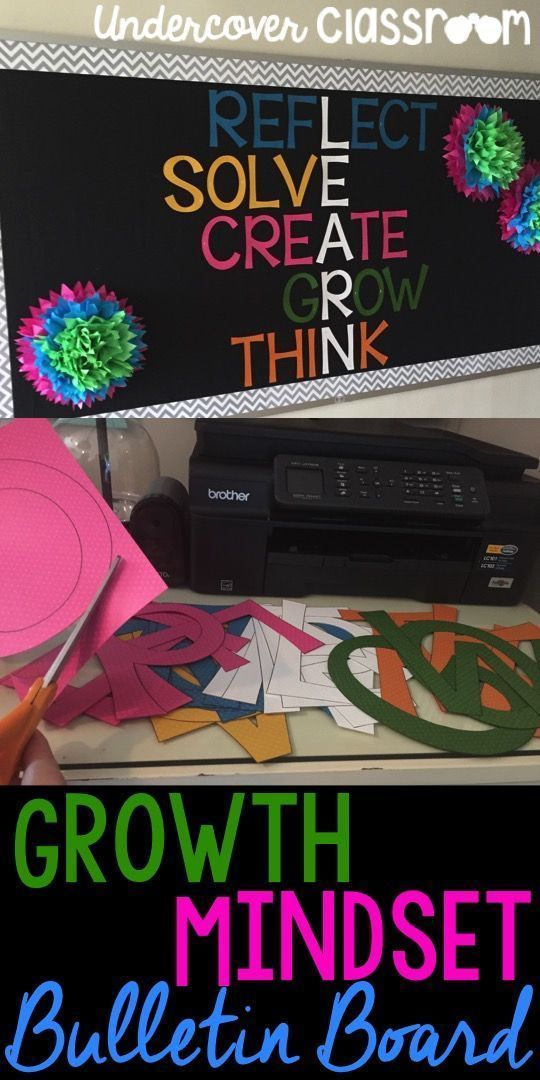 Here is a motivational bulletin board that is great for a variety of levels. Print and cut your own letters. Details in blog post.