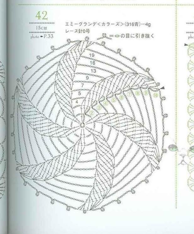 188 best Motivos hexagonales crochet images on Pinterest | Patrones ...