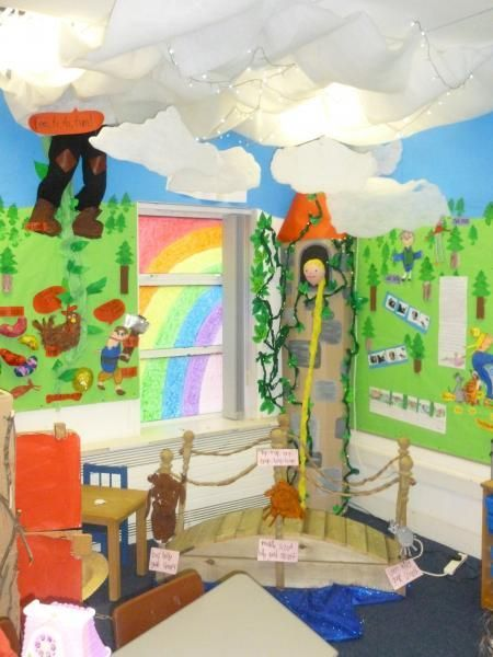 68 best images about fairy tale classroom theme on pinterest for Fairy mural ideas