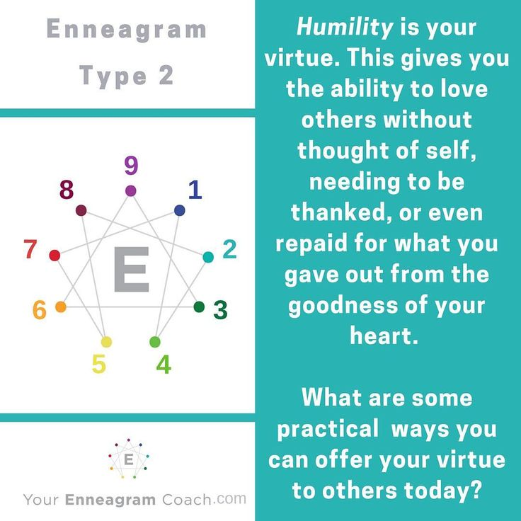 Enneagram Relationships & Marriages