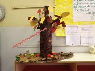 il blog d'infanzia e dintorni: L'albero tridimensionale