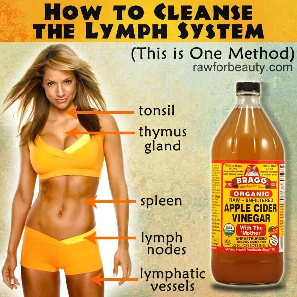 Apple Cider Vinegar Cleanse(s): 1 c. water 1-2 caps full of ACV (I make my ACV with 32 ounces of water) 8 oz. = 1 c. Mix honey with it for taste .