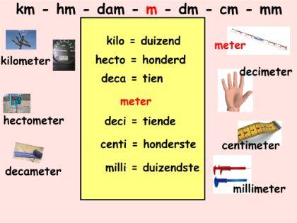 Metriek stelsel uitleg woorden