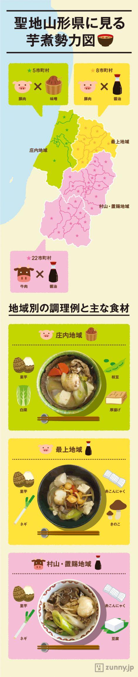 豚肉派、牛肉派…聖地・山形県の「芋煮」勢力図   ZUNNY