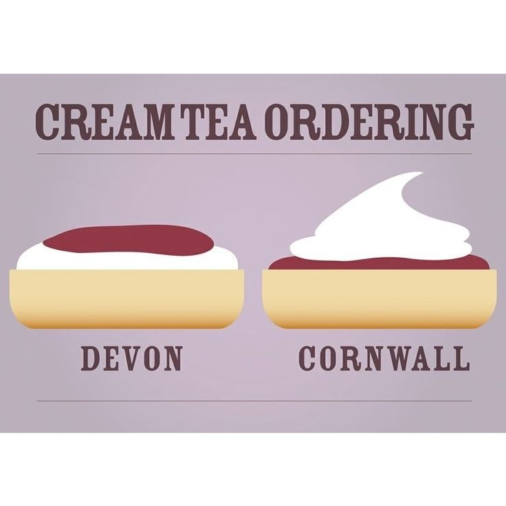Cream Tea Ordering - Devon and Cornwall, Cornwall is definitely the right way, get more cream that way!
