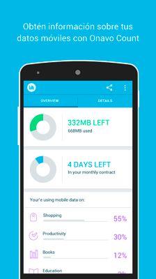 Cómo controlar el consumo de datos de tu Android con Onavo Count   Hoy en día prácticamente todos tenemos una tarifa de datos en nuestro smartphone. Estas tarifas por lo general suelen ser limitadas es decir disponemos de una cantidad limitada de megas para gastar al mes y de pasarnos tendremos que pagar más o navegar a una velocidad ridícula. Aunque la mayoría de las versiones de Android cuenta con una herramienta de control de datos consumidos en ocasiones esta no funciona bien o no lo…