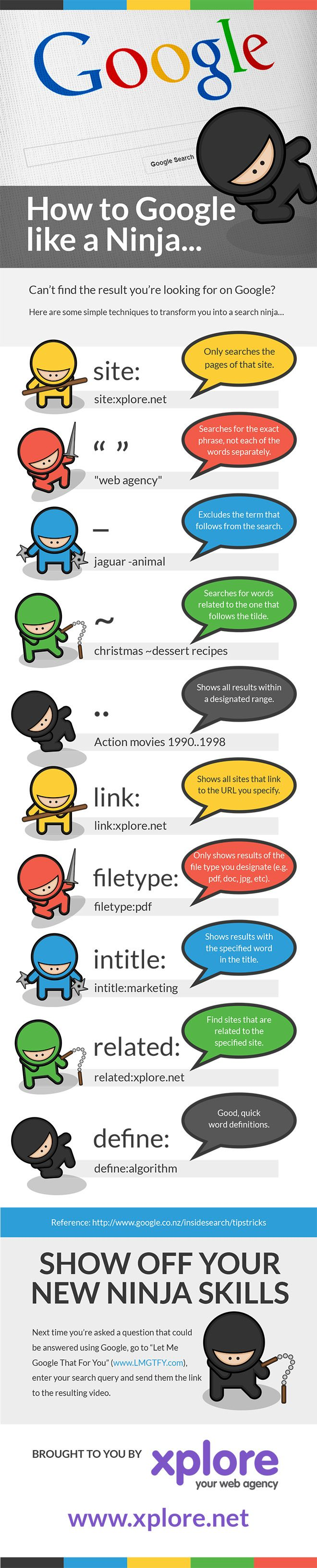 How to Google like a Ninja - things you never knew you could do with Google!