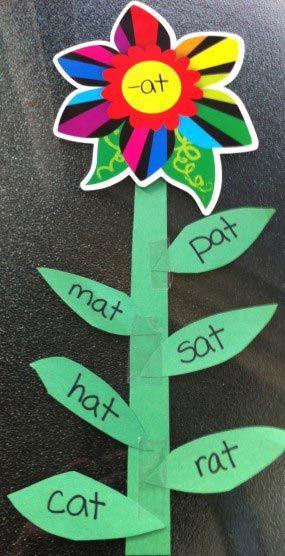 word family flower craft for spring