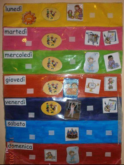 come insegnare ai bambini i giorni della settimana filastrocca y actividad