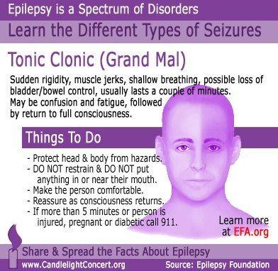 Tonic clonic grand mal seizures