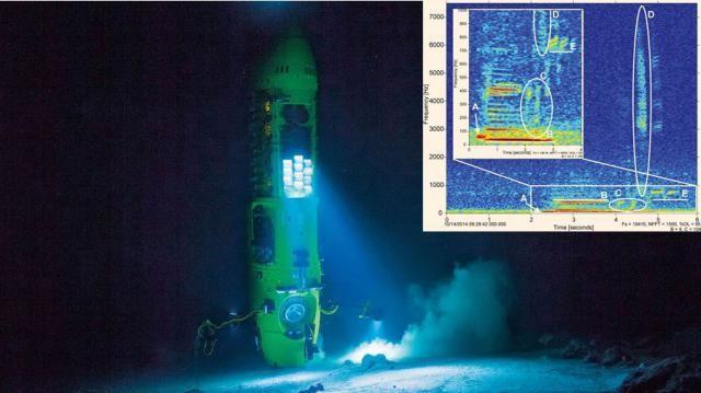 Assustador: Mergulhador capta misteriosos sons ''metalicos alienígenas'' na fossa das Marianas - Sempre Questione