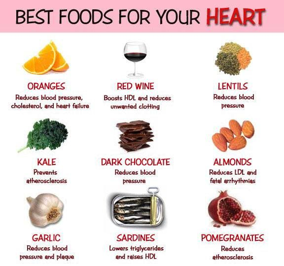 Best Food For Your Heart Foods For Heart Health Heart Healthy Diet Best Foods