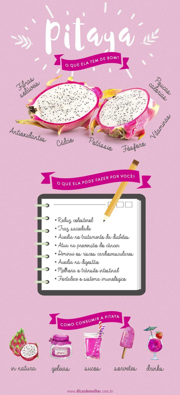 Pitaya: benefícios que vão muito além de seu sabor e beleza