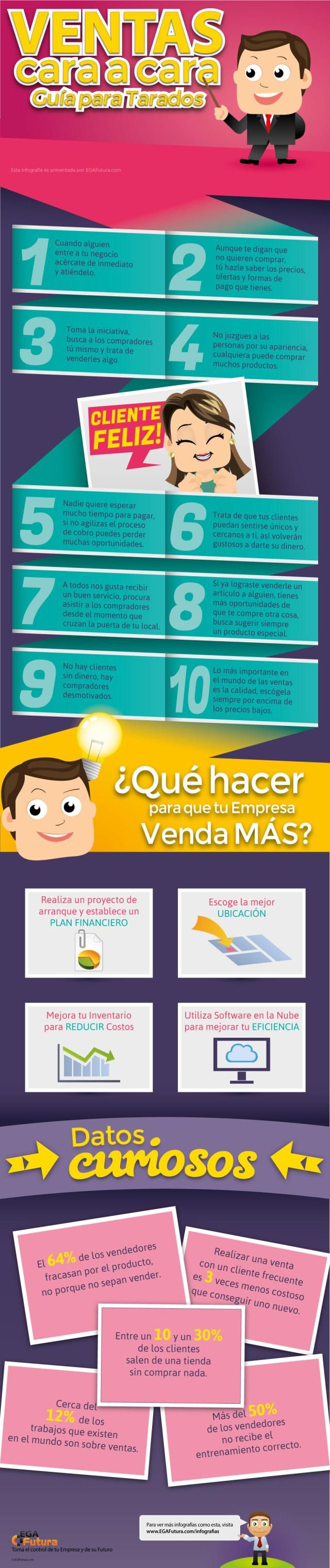 Ventas Cara a Cara: Guía para Tarados #infografia #infographic #marketing