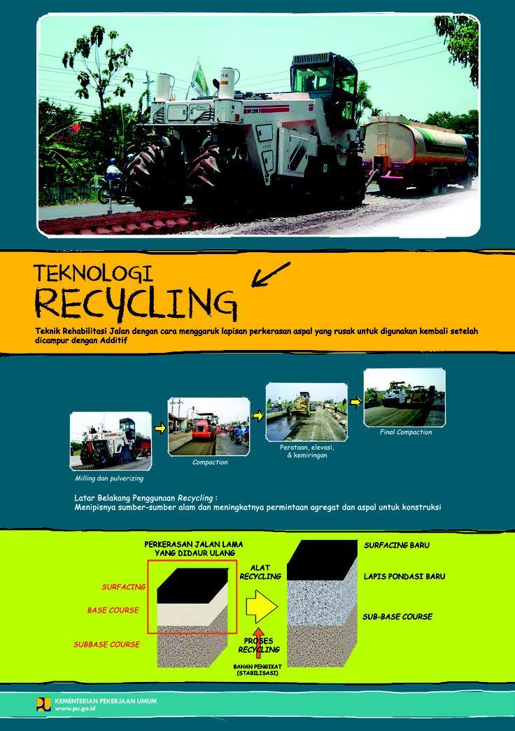 Teknologi Recycling untuk Rehabilitasi Jalan dengan cara menggaruk lapisan aspal yang rusak untuk digunakan kembali setelah dicampur dengan Additif