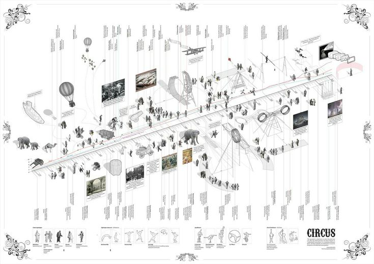 27 best Architecture: Mapping and diagrams images on