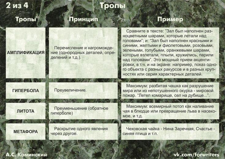 Тропы (А.С.Каминский)