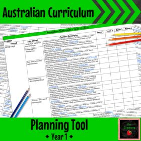 Home :: Subjects :: Professional Development :: Classroom Poster / Display :: Year 1 Australian Curriculum Planning Tool