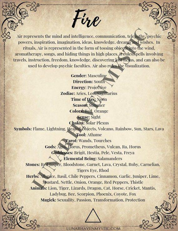 OC Theadora Fire Element Witch Print