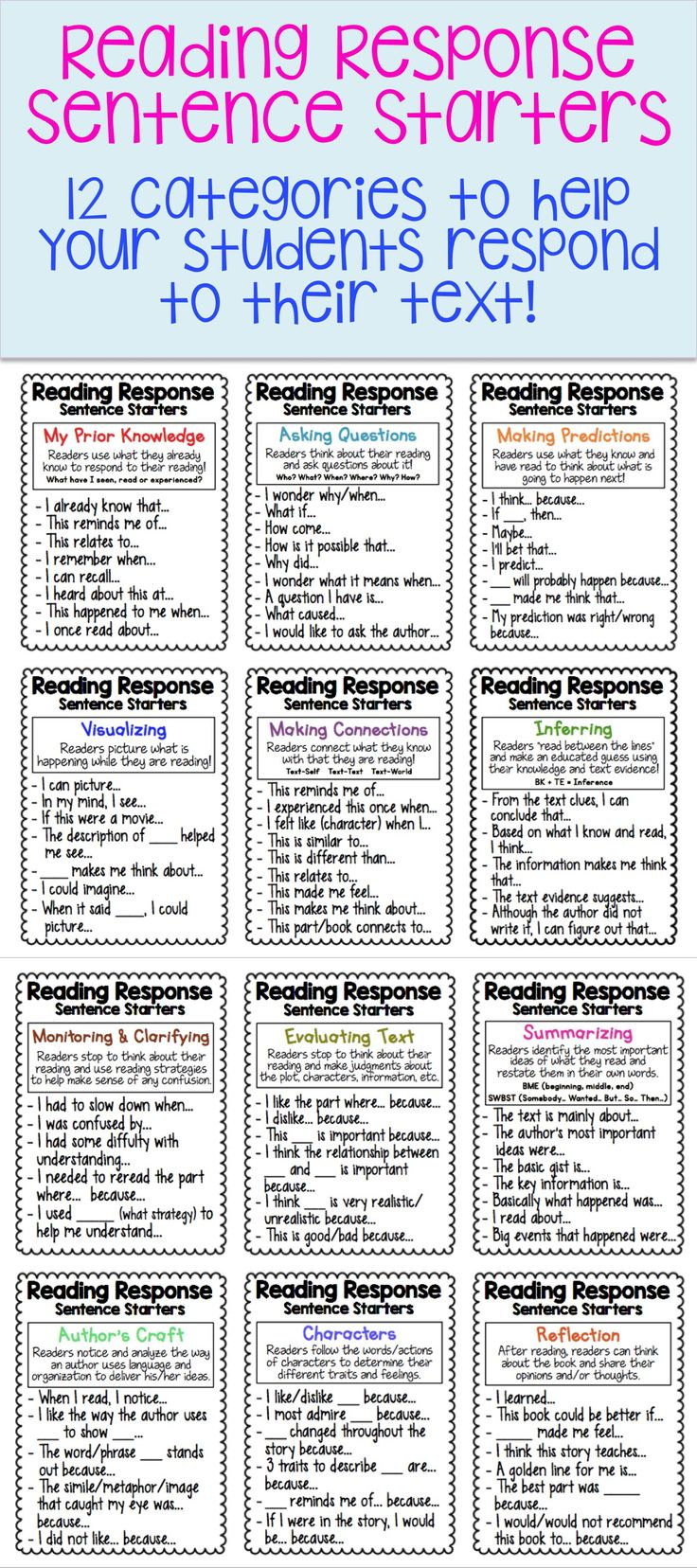 best sentence starters ideas what are reading  over 80 sentence starters among 12 different categories perfect for reading response journals includes