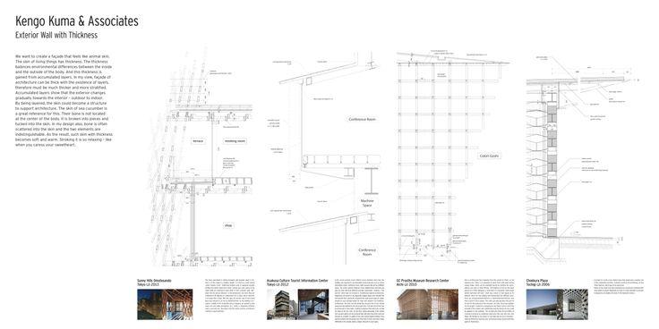 Kengo Kuma & Associates – Exterior Wall with Thickness