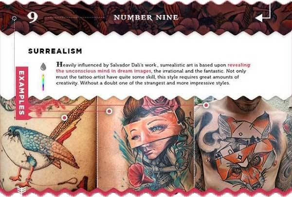 tattoo stilarten surrealismus grafisch tattoo chief