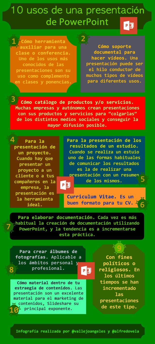 10 usos de una #presentación de #PowerPoint #infografia
