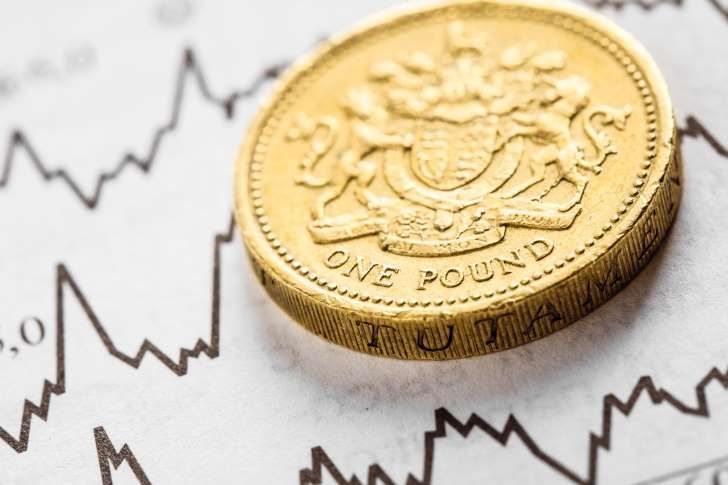 No Respite for Pound as Risk Reversals Signal More Pain in Store